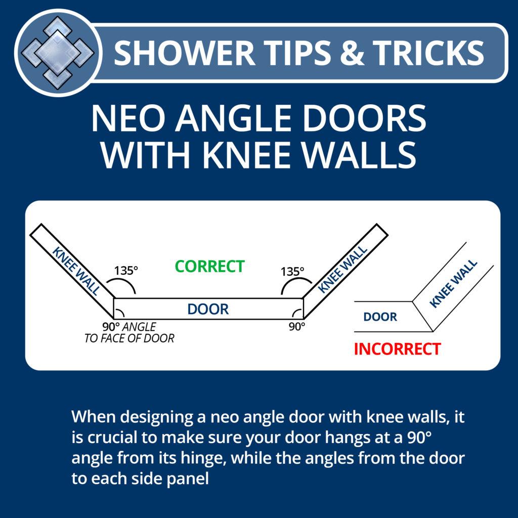 Neo-Angle-Knee-Walls