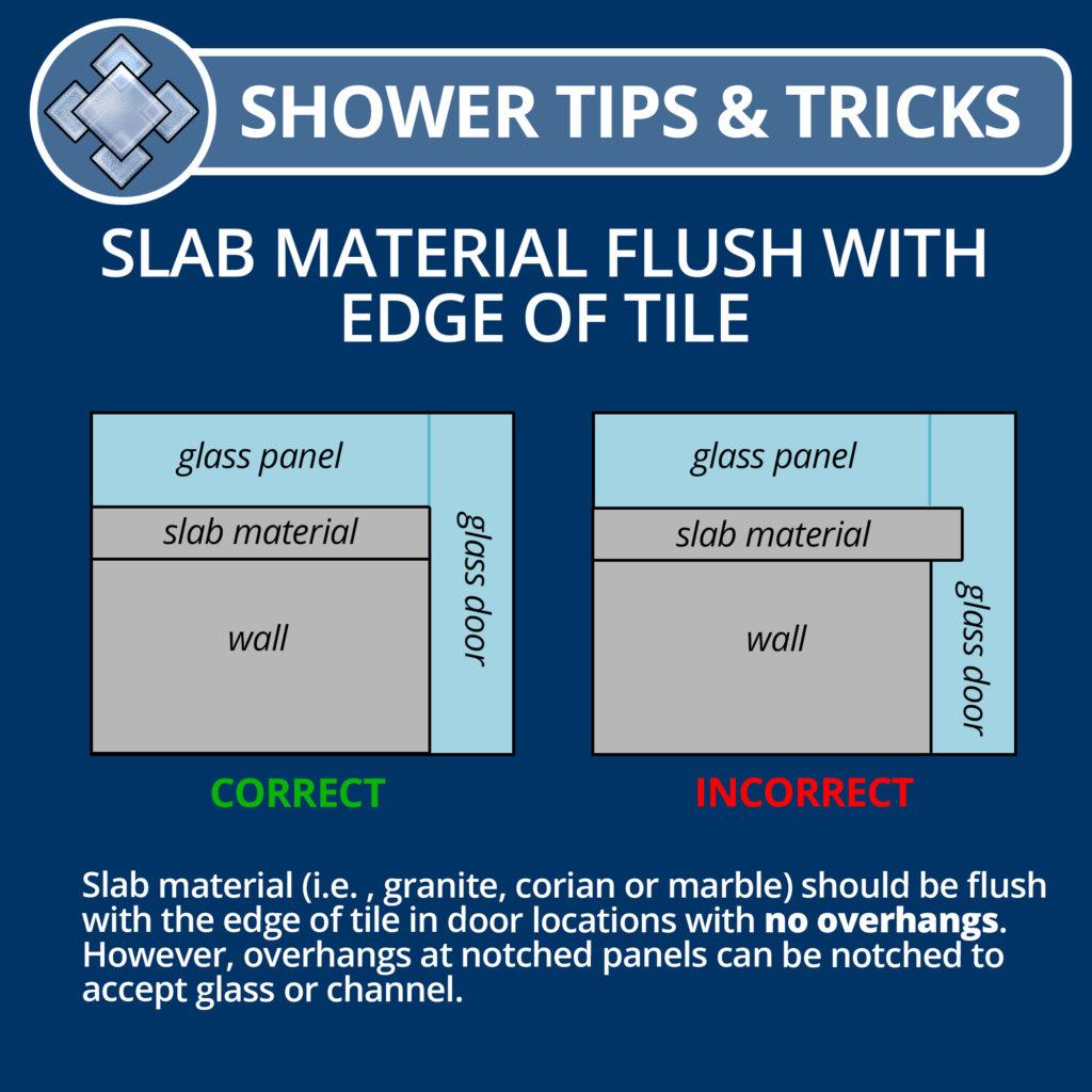 Slab-Material-flush