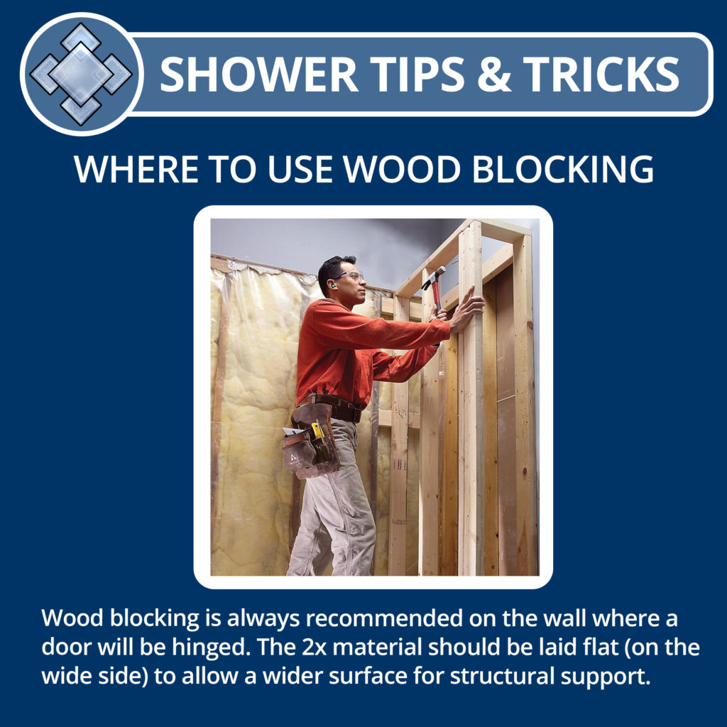 Wood-Blocking